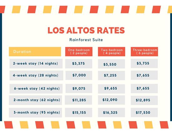 Los Altos Rainforest Suite Rates